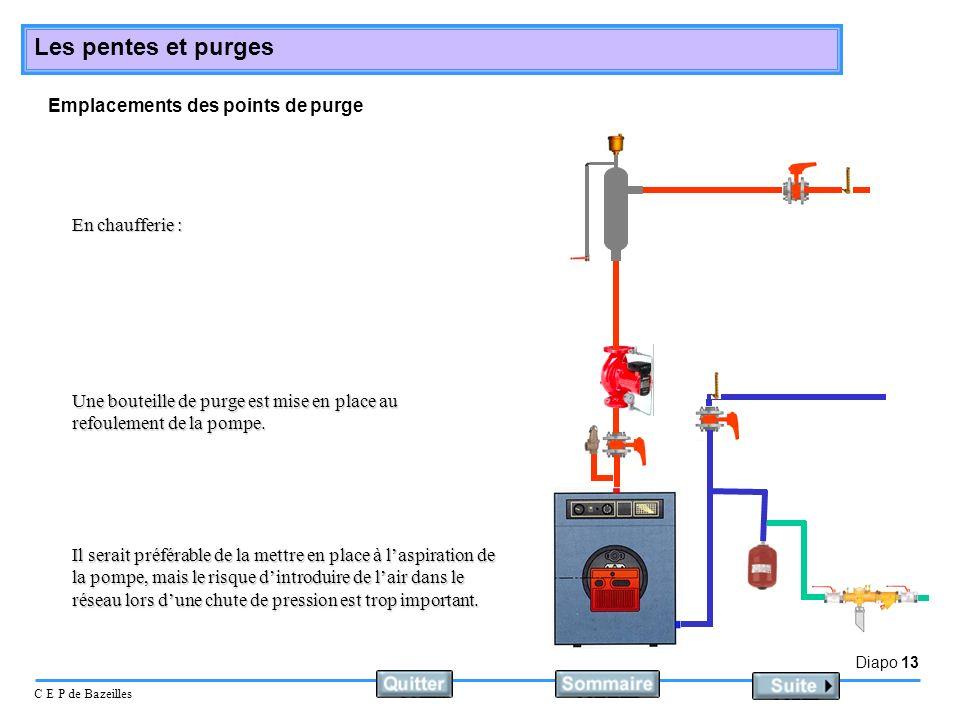 Diapo 13 C E P de Bazeilles Les pentes et purges Emplacements des points de purge En chaufferie : Une bouteille de purge est mise en place au refoulem