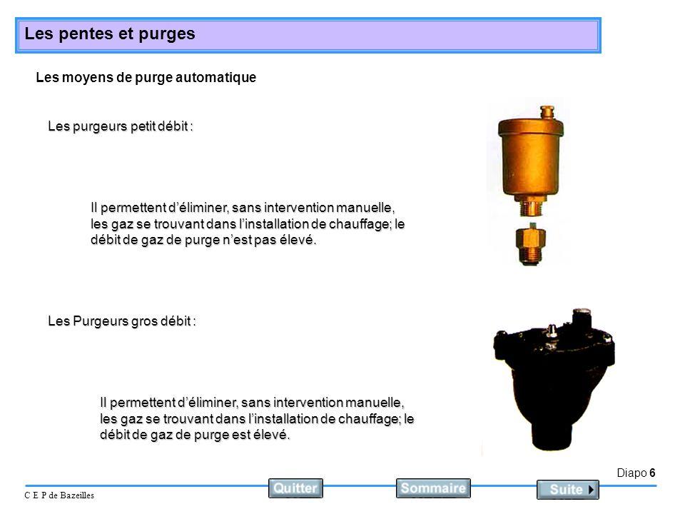 Diapo 6 C E P de Bazeilles Les pentes et purges Les moyens de purge automatique Les purgeurs petit débit : Il permettent déliminer, sans intervention