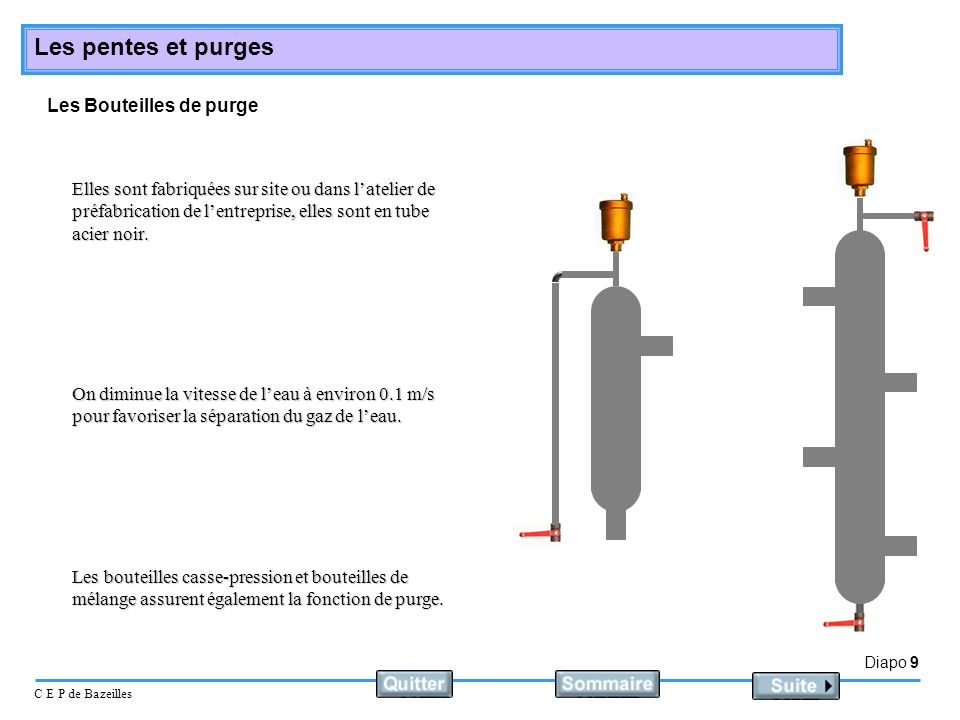 Diapo 9 C E P de Bazeilles Les pentes et purges Les Bouteilles de purge Elles sont fabriquées sur site ou dans latelier de préfabrication de lentrepri