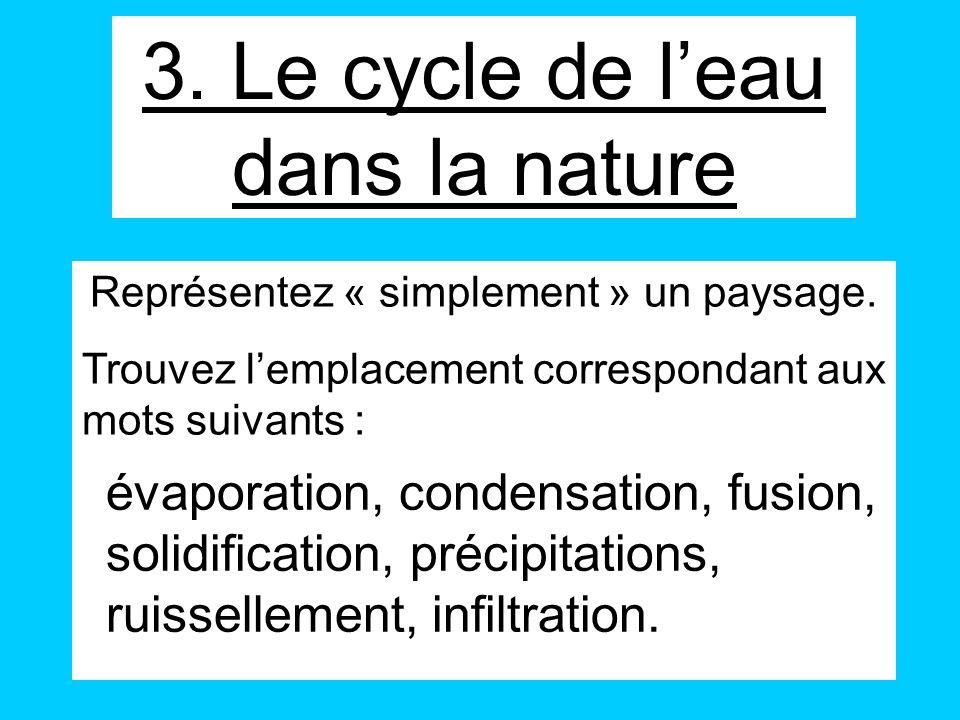 3. Le cycle de leau dans la nature Représentez « simplement » un paysage. Trouvez lemplacement correspondant aux mots suivants : évaporation, condensa