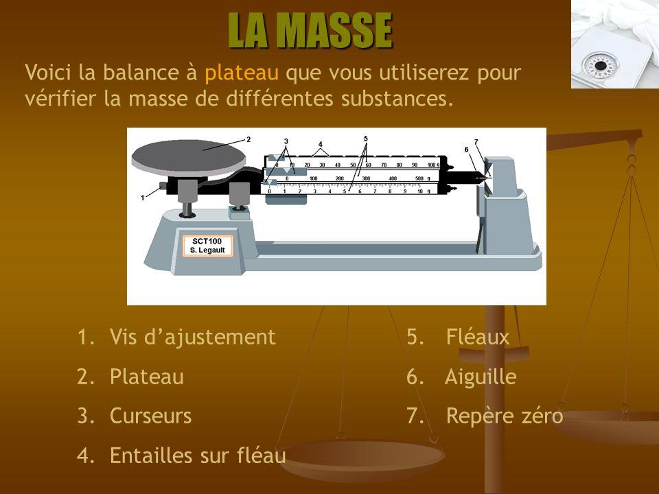 LA MASSE Voici la balance à plateau que vous utiliserez pour vérifier la masse de différentes substances. 1.Vis dajustement5. Fléaux 2.Plateau6. Aigui