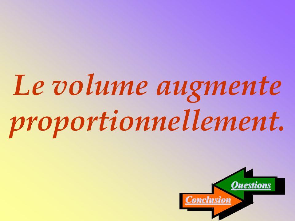 Questions Conclusion Le volume augmente proportionnellement.
