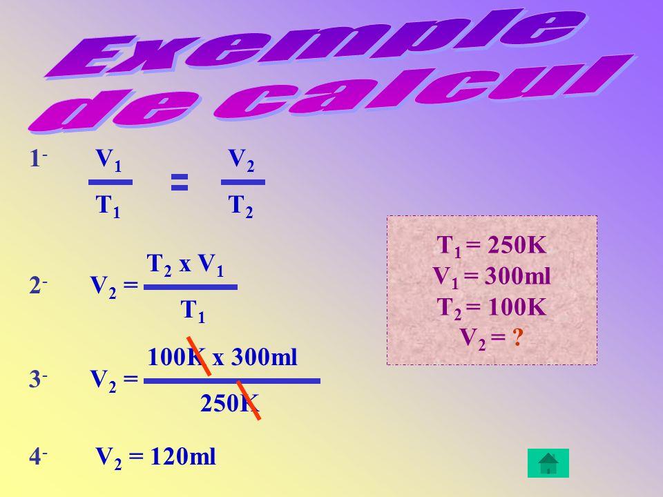 S uite à lexpérience que nous avons vu précédemment, nous pouvons arriver à la conclusion mathématique de Gay-Lussac : V 1 V 2 T 1 T 2 V 1 = volume in