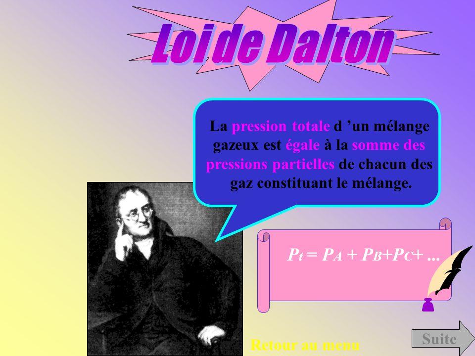 Ses nombreuses observations Retour au menu lors d expériences en laboratoire lui ont permis de nous révéler des théories chimiques révolutionnaires do