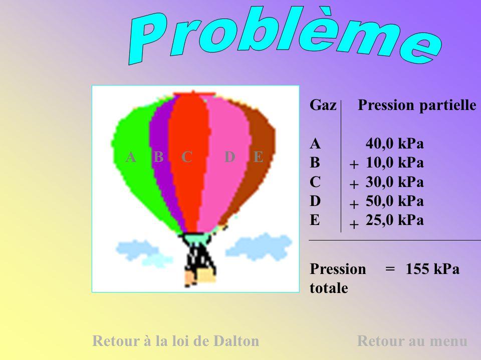 ABCDE GazPression partielle A 40,0 kPa B 10,0 kPa C 30,0 kPa D 50,0 kPa E 25,0 kPa Pression totale + + + + Retour au menuRetour à la loi de Dalton =155 kPa