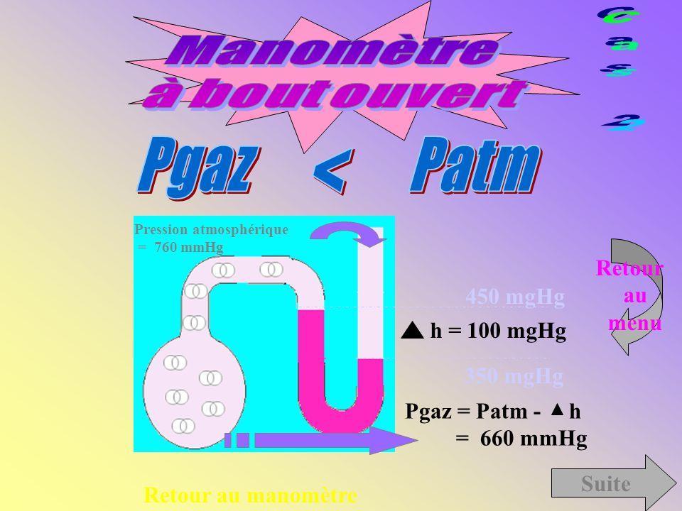Pression atmosphérique = 760 mmHg h = 100 mgHg 450 mgHg 350 mgHg Pgaz = Patm - h = 660 mmHg Retour au menu Retour au manomètre Suite