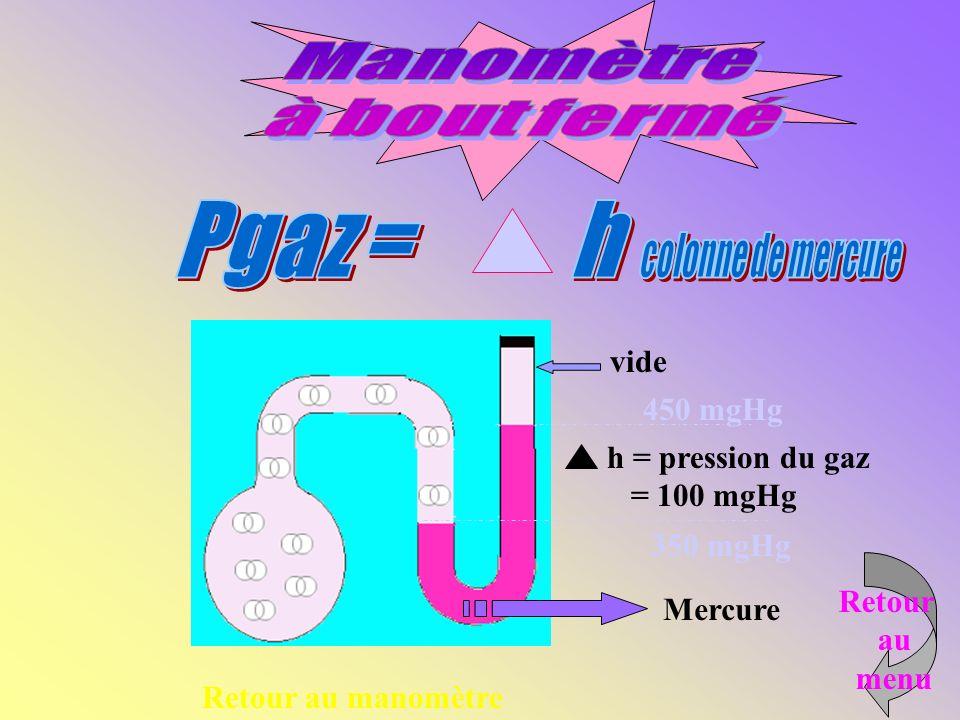h = pression du gaz = 100 mgHg 450 mgHg 350 mgHg Retour au menu Mercure Retour au manomètre vide