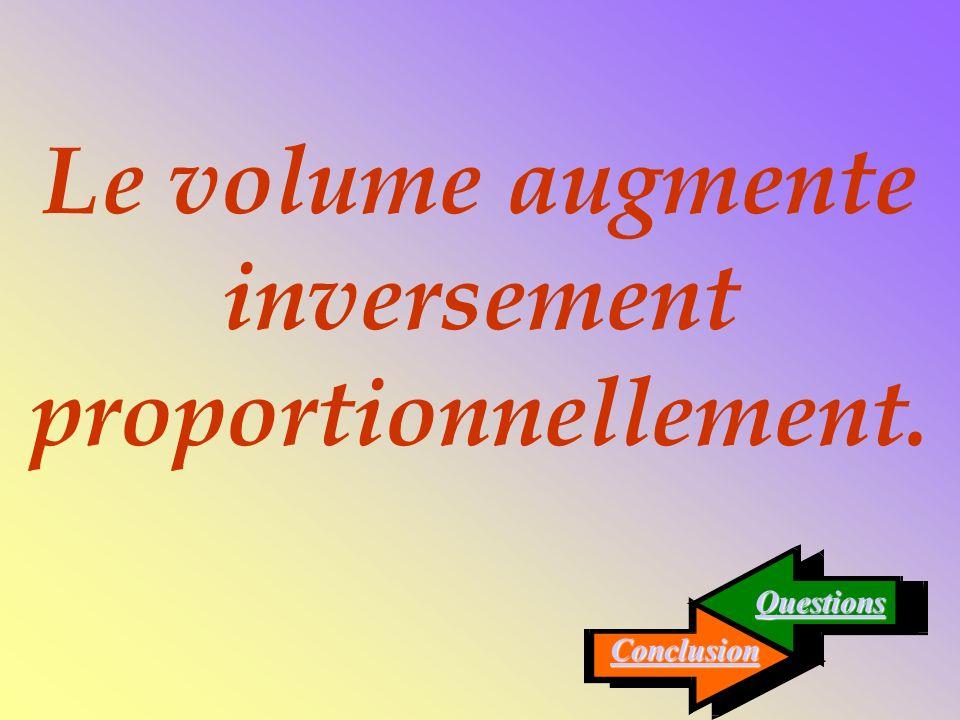 Questions Conclusion Le volume augmente inversement proportionnellement.