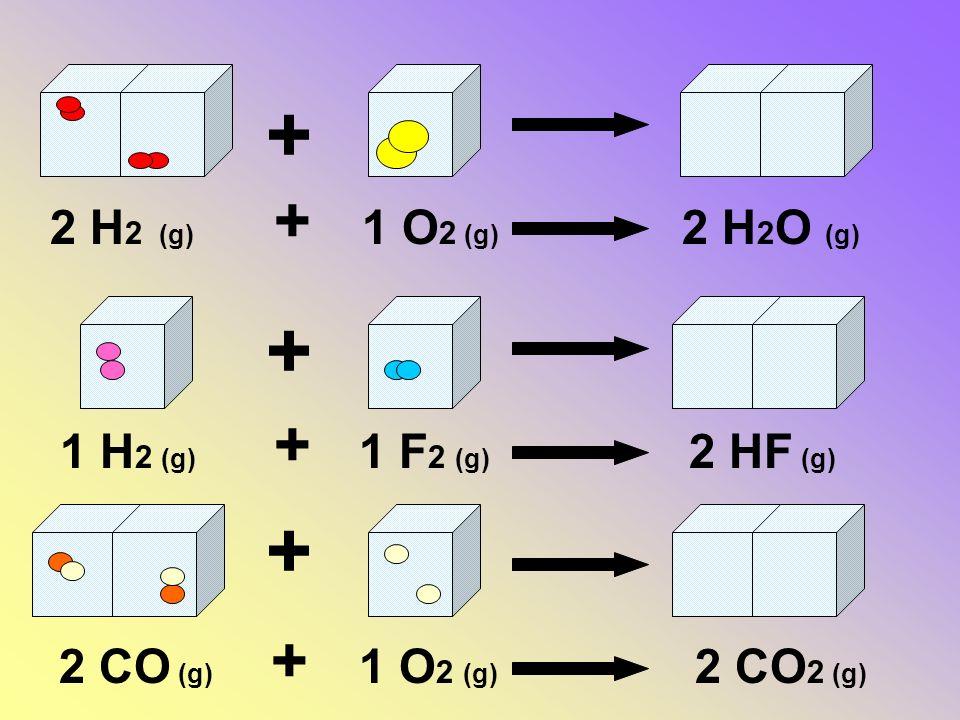 + + + 2 H 2 (g) 1 O 2 (g) 2 H 2 O (g) 1 H 2 (g) 1 F 2 (g) 2 HF (g) 2 CO (g) + 1 O 2 (g) 2 CO 2 (g) + +