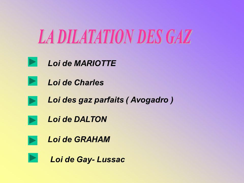 Loi de MARIOTTE Loi de Charles Loi des gaz parfaits ( Avogadro ) Loi de DALTON Loi de GRAHAM Loi de Gay- Lussac