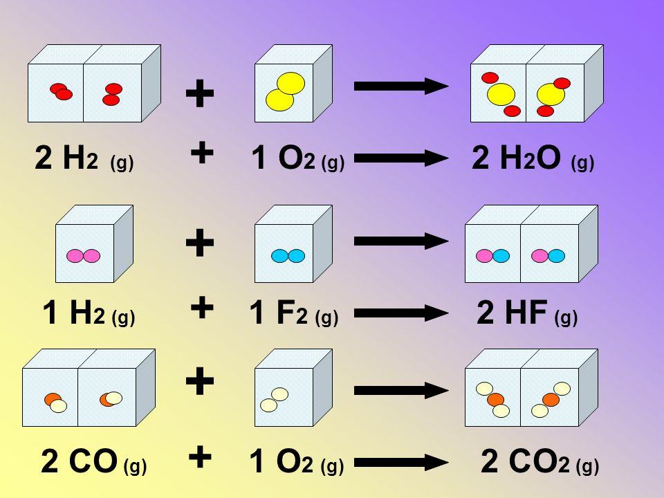 + + 2 H 2 (g) 1 O 2 (g) 2 H 2 O (g) 1 H 2 (g) 1 F 2 (g) 2 HF (g) 2 CO (g) + 1 O 2 (g) 2 CO 2 (g) + + +