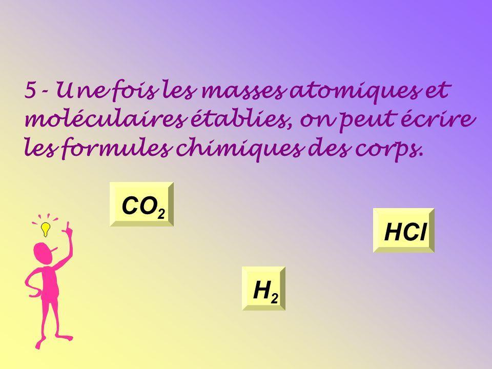 4- Elle permet délaborer une méthode pour établir les masses relatives des molécules et des atomes. Latome de carbone est douze fois plus lourd que ce