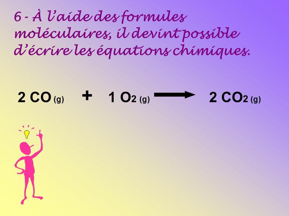 6- À laide des formules moléculaires, il devint possible décrire les équations chimiques.