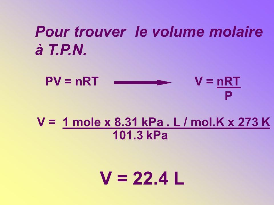 Pour trouver le volume molaire à T.P.N.PV = nRTV = nRT P V = 1 mole x 8.31 kPa.