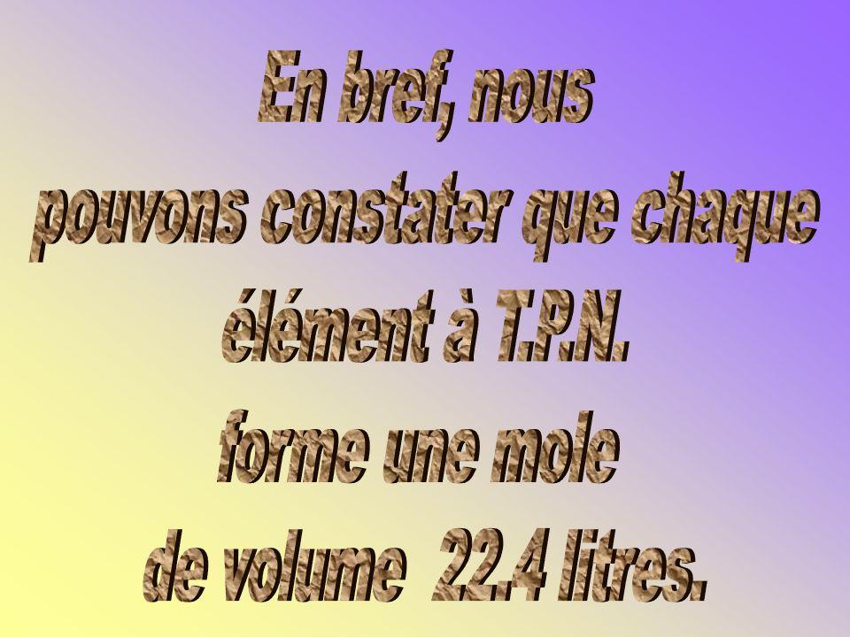 À T.P.N. (température, pression normales) H 2 Cl 2 CO 2 N 2 etc... 22.4 L 1 mole 1 mole 1 mole 1 mole Température : 273 K Pression : 101.3 kPa