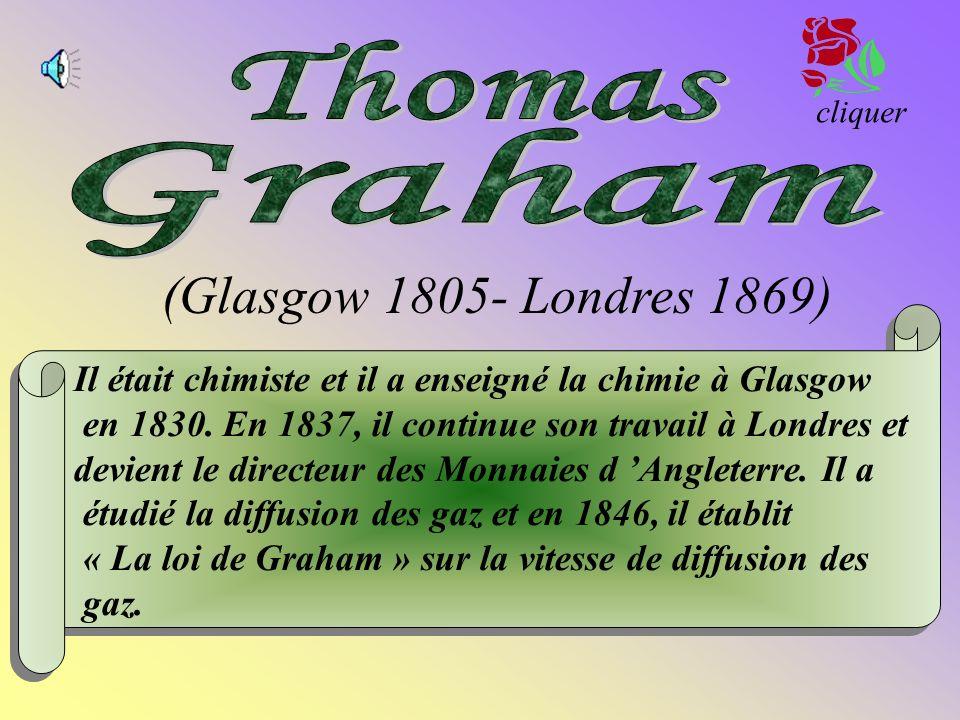 La biographie de Graham et sa loi Théorie Problème et démonstration