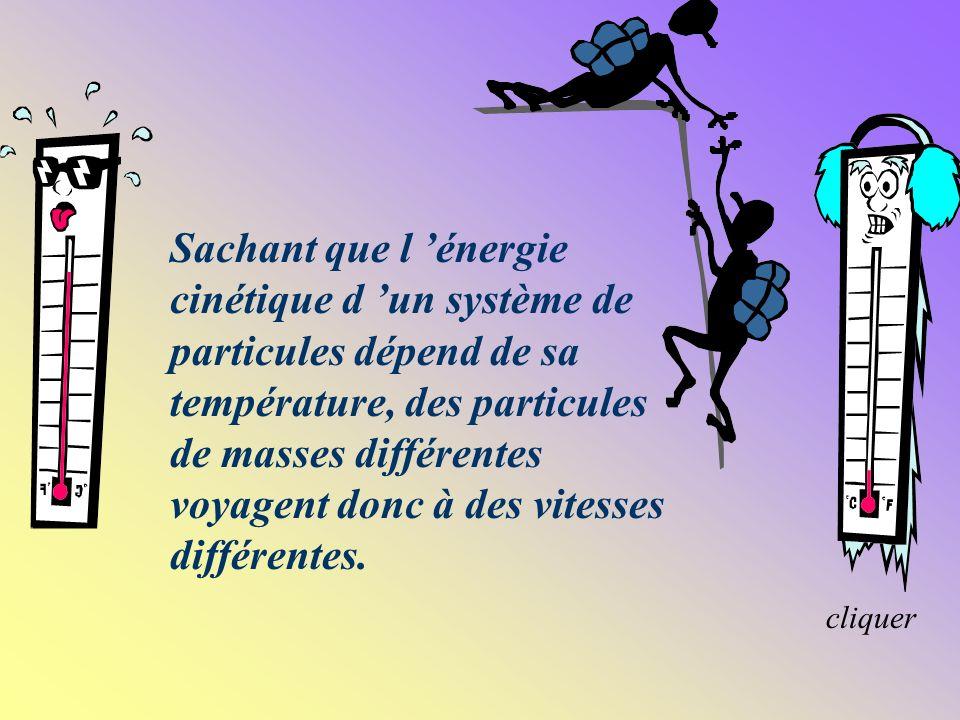 La physique nous enseigne que l énergie cinétique d un corps possédant une masse (m) et une vitesse (v) se calcule à laide de léquation suivante: E k