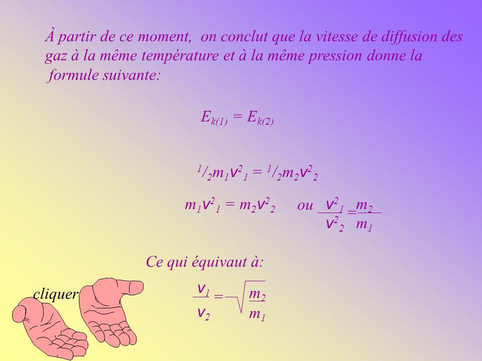 E k(1) = E k(2) 1 / 2 m 1 v 2 1 = 1 / 2 m 2 v 2 2 m 1 v 2 1 = m 2 v 2 2 ou v 2 1 m 2 v 2 2 m 1 Ce qui équivaut à: v1v1 v2v2 = m2 m2 m1 m1 À partir de ce moment, on conclut que la vitesse de diffusion des gaz à la même température et à la même pression donne la formule suivante: = cliquer