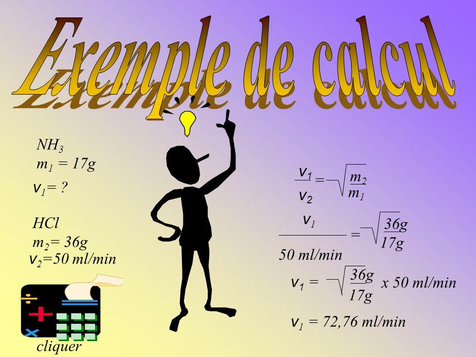 36g v1v1 v2v2 = m 2 m 1 HCl m 2 = 36g v 2 =50 ml/min NH 3 m 1 = 17g v 1 = .