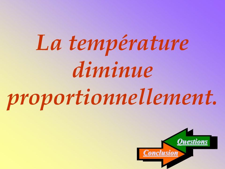 Questions Conclusion La température diminue proportionnellement.