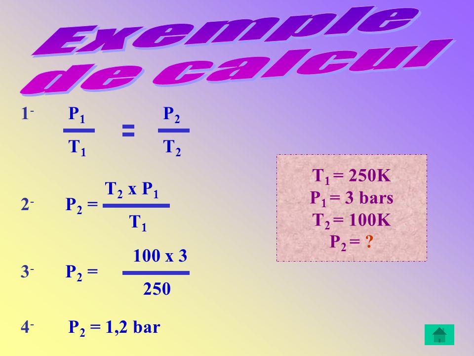 S uite à lexpérience que nous avons vu précédemment, nous pouvons arriver à la conclusion mathématique de Jacques Charles : P 1 P 2 T 1 T 2 P 1 = volu