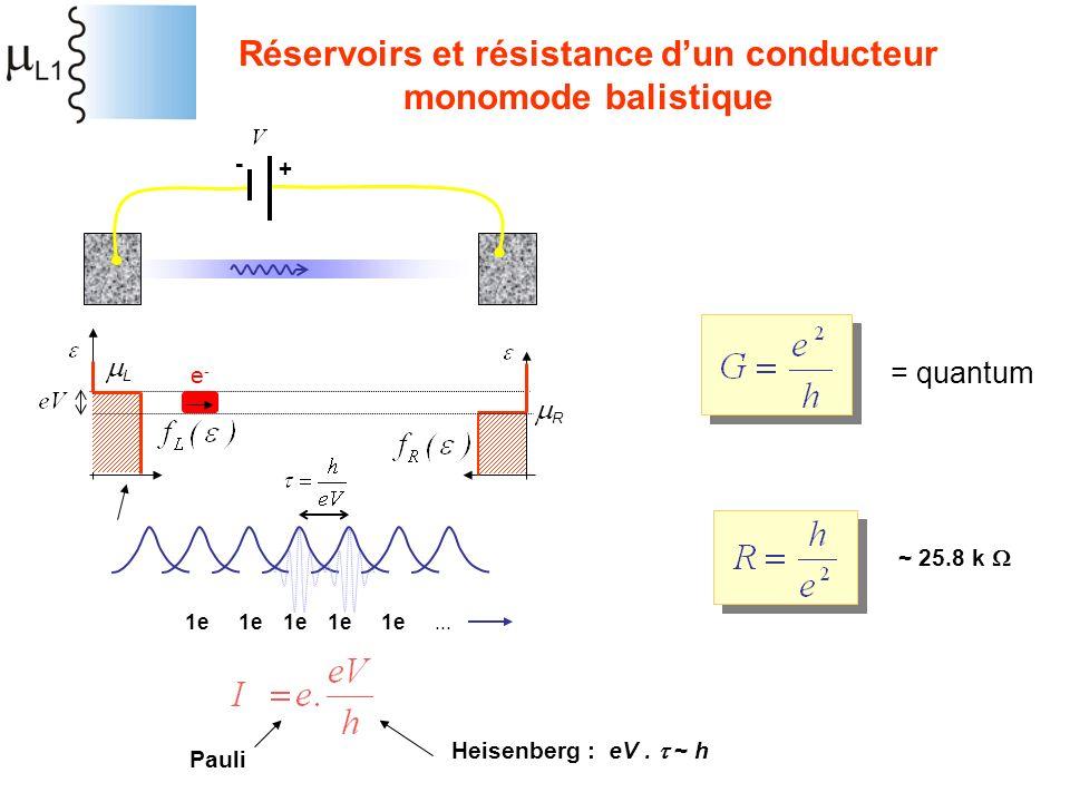 Réservoirs et résistance dun conducteur monomode balistique + - 1e... Pauli Heisenberg : eV. ~ h e-e- L R ~ 25.8 k = quantum