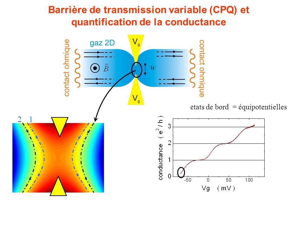 Barrière de transmission variable (CPQ) et quantification de la conductance états de bord = équipotentielles