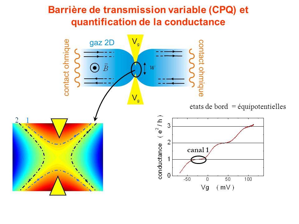 Barrière de transmission variable (CPQ) et quantification de la conductance états de bord = équipotentielles canal 1