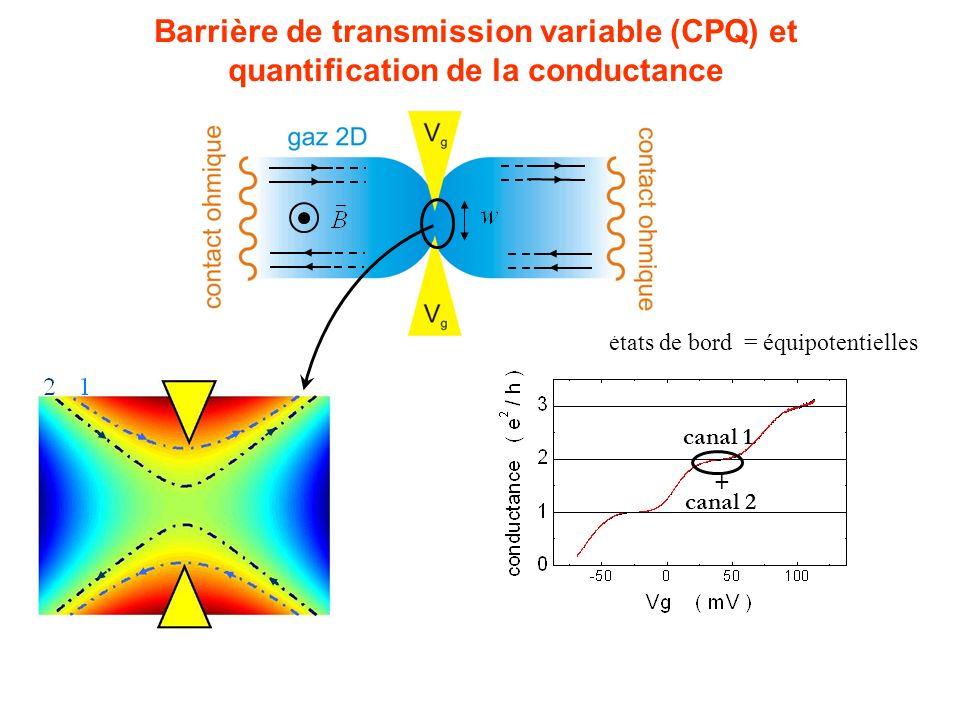 Barrière de transmission variable (CPQ) et quantification de la conductance états de bord = équipotentielles canal 1 + canal 2