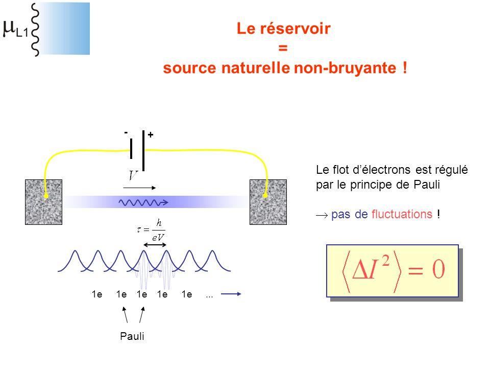 + - 1e... Le réservoir = source naturelle non-bruyante ! Le flot délectrons est régulé par le principe de Pauli pas de fluctuations ! Pauli
