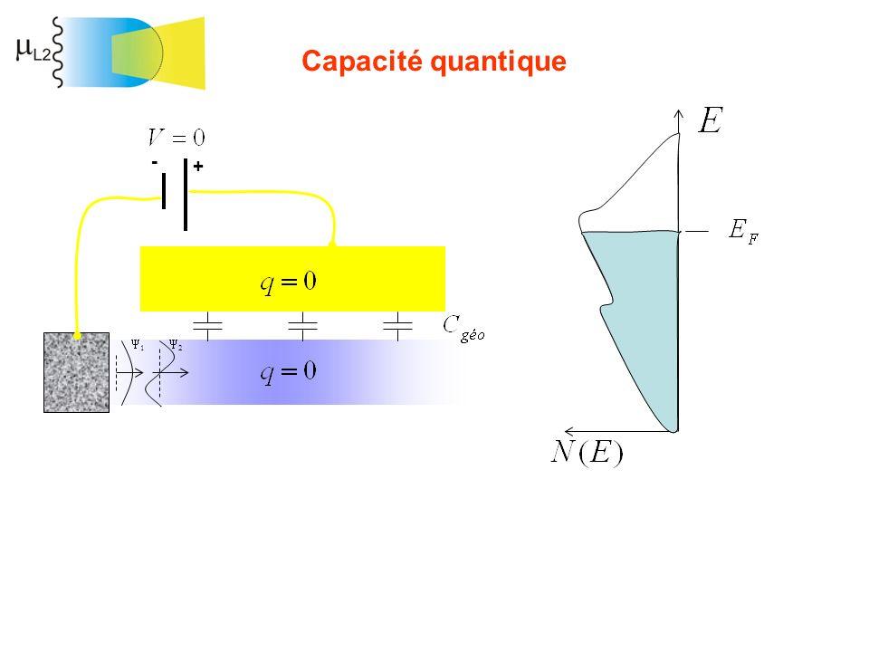 Capacité quantique + -