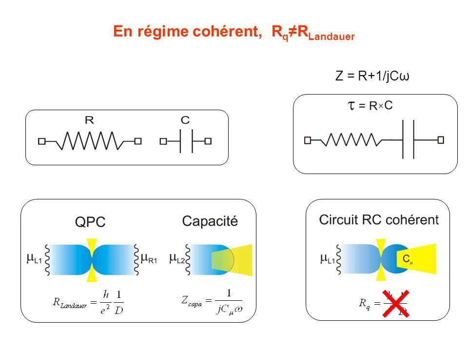 En régime cohérent, R q R Landauer Z = R+1/jCω