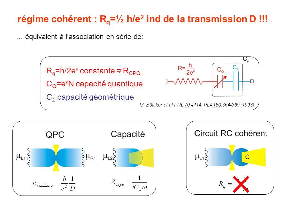 régime cohérent : R q =½ h/e 2 ind de la transmission D !!! R q =h/2e² constante = R CPQ C Q =e²N capacité quantique C capacité géométrique … équivale