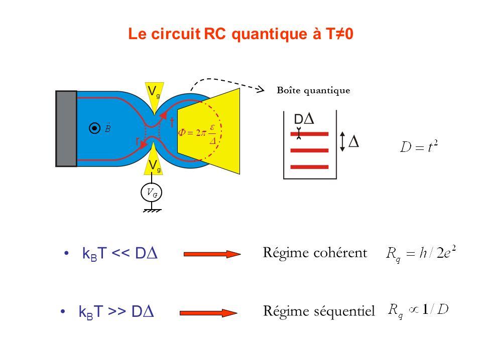 Le circuit RC quantique à T0 k B T << D Boîte quantique Régime cohérent k B T >> D Régime séquentiel