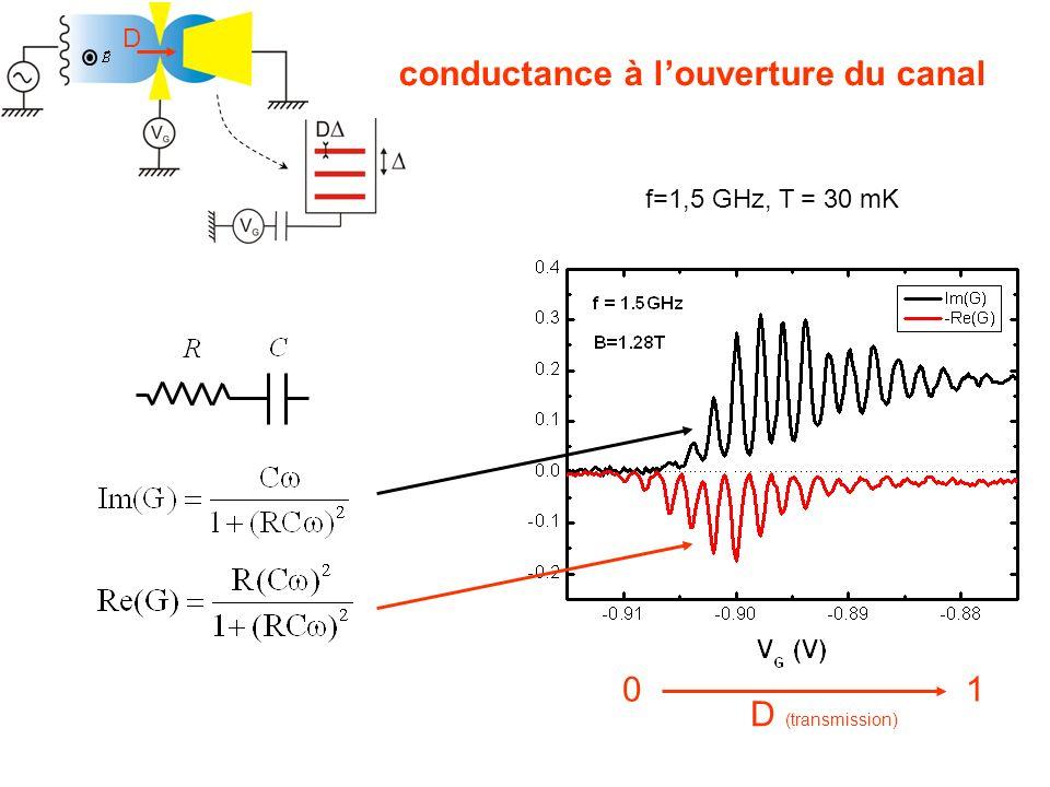conductance à louverture du canal D (transmission) 10 f=1,5 GHz, T = 30 mK D