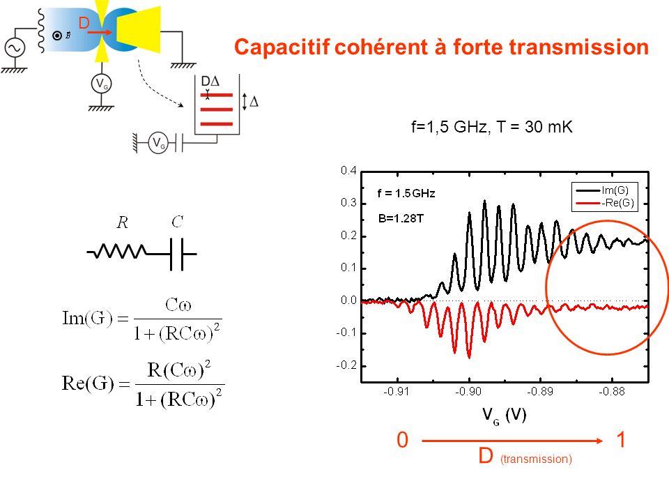 Capacitif cohérent à forte transmission D (transmission) 10 f=1,5 GHz, T = 30 mK D