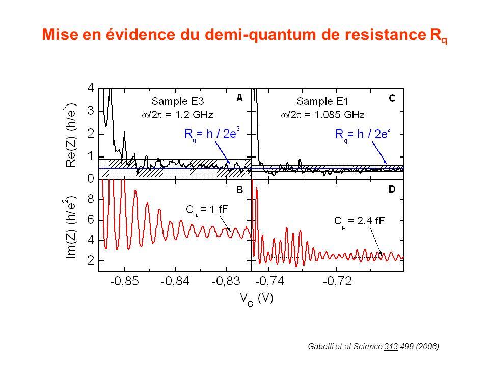 Mise en évidence du demi-quantum de resistance R q Gabelli et al Science 313 499 (2006)
