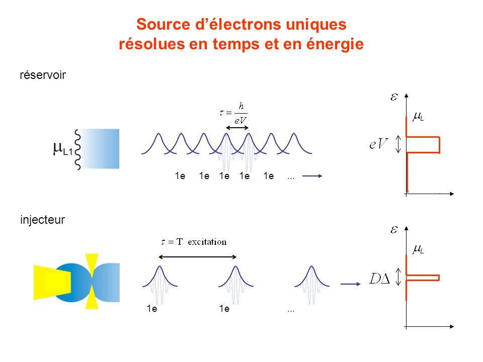 Source délectrons uniques résolues en temps et en énergie 1e... L 1e... L 1e injecteur réservoir