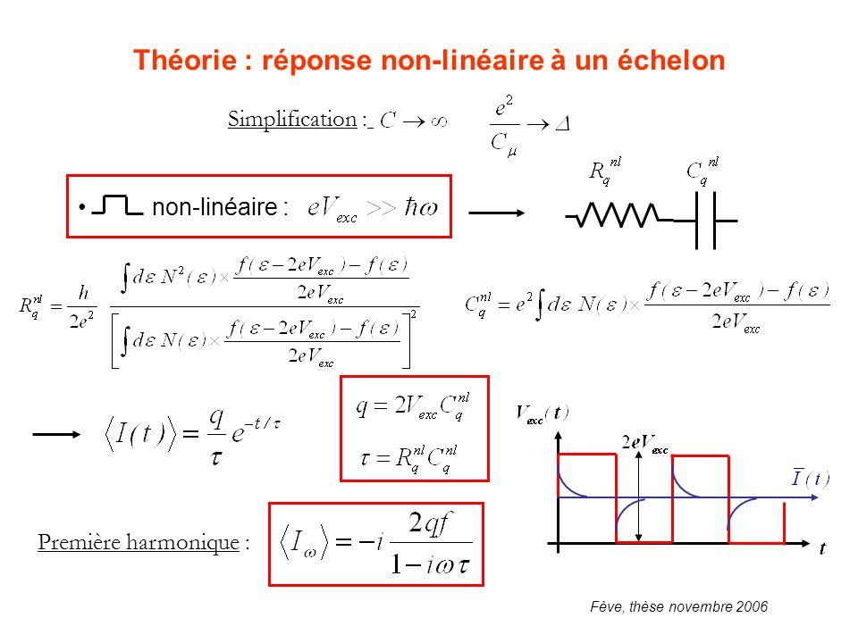 Théorie : réponse non-linéaire à un échelon linéaire : non-linéaire : Première harmonique : Simplification : Fève, thèse novembre 2006