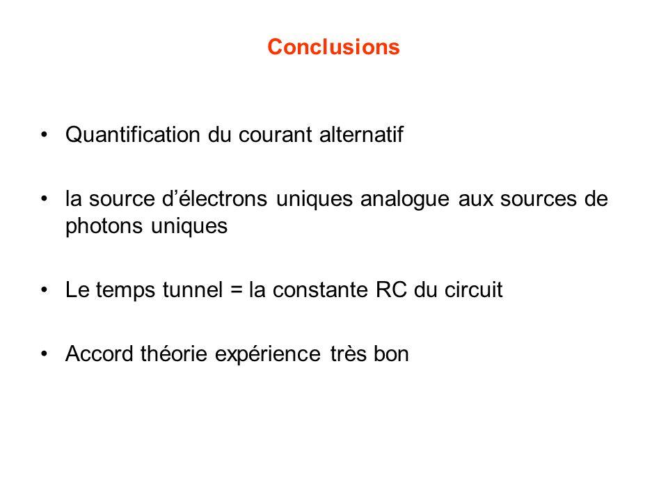 Conclusions Quantification du courant alternatif la source délectrons uniques analogue aux sources de photons uniques Le temps tunnel = la constante R