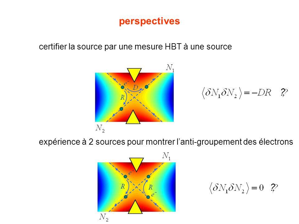 perspectives certifier la source par une mesure HBT à une source expérience à 2 sources pour montrer lanti-groupement des électrons
