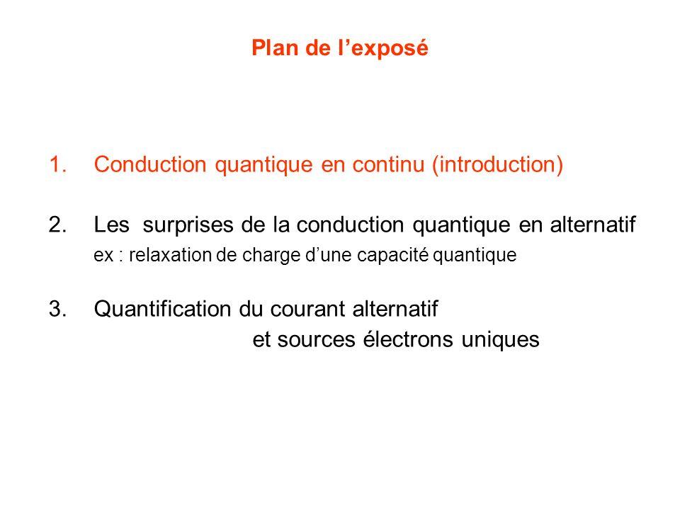 Mesure en détection homodyne (première harmonique) modulephase Quantification du courant ac : I=2ef, indépendant de ε et D pour 2eV exc =Δ Phase ω fonction de D mais dépend peu de ε et V exc