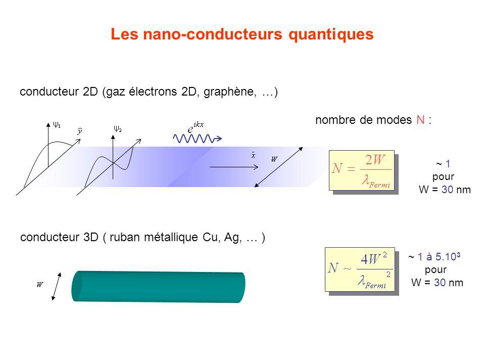 Les nano-conducteurs quantiques nombre de modes N : ~ 1 pour W = 30 nm conducteur 3D ( ruban métallique Cu, Ag, … ) ~ 1 à 5.10 3 pour W = 30 nm conduc