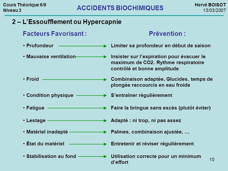 10 Cours Théorique 6/9 Niveau 3 Hervé BOISOT 13/03/2007 ACCIDENTS BIOCHIMIQUES 2 – LEssoufflement ou Hypercapnie Facteurs Favorisant :Prévention : Pro