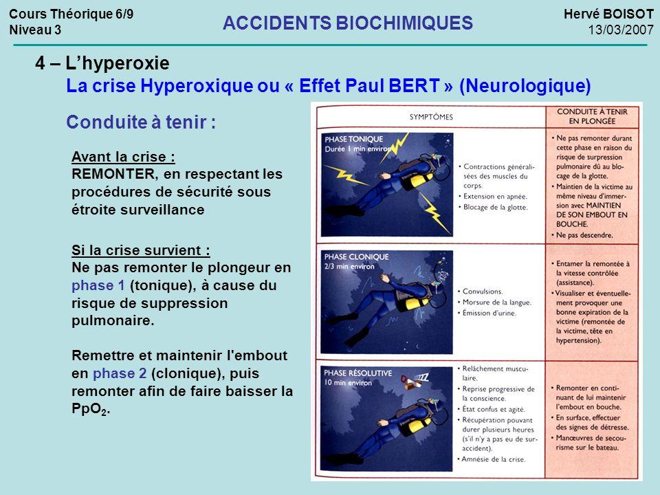 20 Cours Théorique 6/9 Niveau 3 Hervé BOISOT 13/03/2007 ACCIDENTS BIOCHIMIQUES 4 – Lhyperoxie La crise Hyperoxique ou « Effet Paul BERT » (Neurologiqu