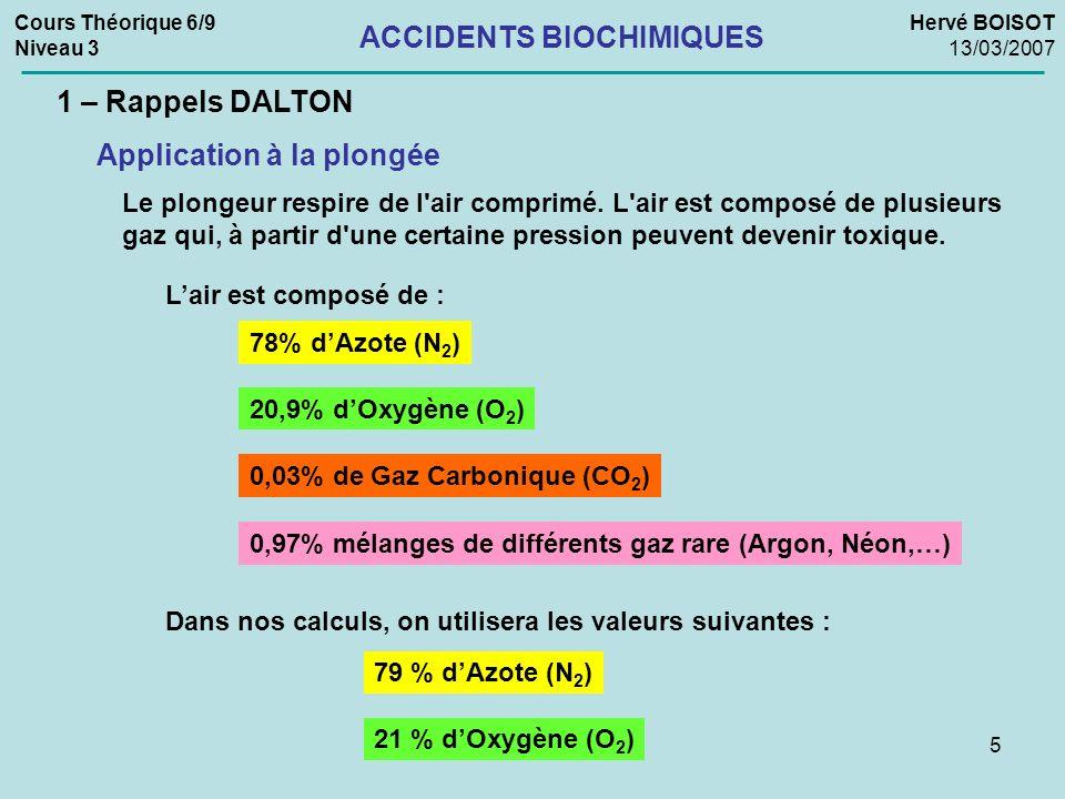5 Cours Théorique 6/9 Niveau 3 Hervé BOISOT 13/03/2007 ACCIDENTS BIOCHIMIQUES 1 – Rappels DALTON Application à la plongée Lair est composé de : 20,9%