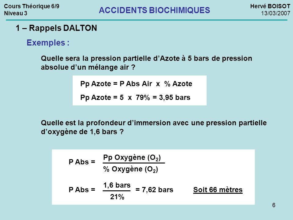 6 Cours Théorique 6/9 Niveau 3 Hervé BOISOT 13/03/2007 ACCIDENTS BIOCHIMIQUES 1 – Rappels DALTON Exemples : Quelle sera la pression partielle dAzote à