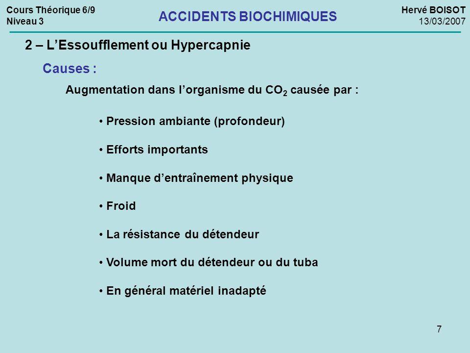 7 Cours Théorique 6/9 Niveau 3 Hervé BOISOT 13/03/2007 ACCIDENTS BIOCHIMIQUES 2 – LEssoufflement ou Hypercapnie Causes : Augmentation dans lorganisme