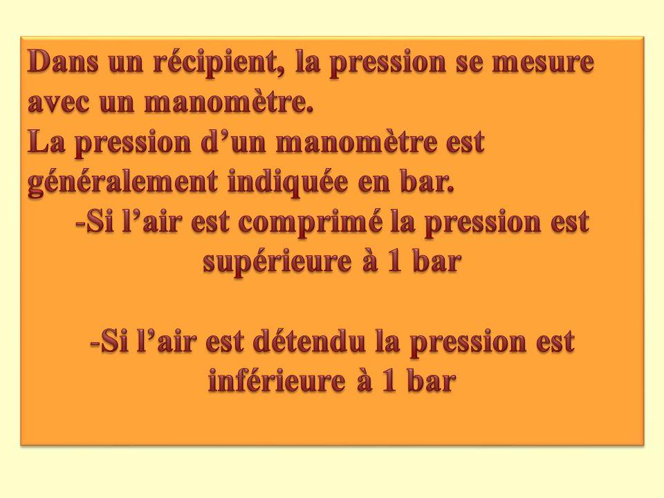 2 ) La pression de lair: Remplace le doigt par un manomètre et répète les expérience précédentes (en notant les indications du manomètre) Lair nest pas comprimé: P = 1 bar Lair est comprimé: P > 1 bar Lair est détendu P < 1 bar a) Dans un récipient