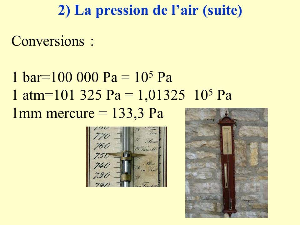 2) La pression de lair (suite) c) Unités de mesures : Mais il existe de très nombreuses unités de mesure de la pression: le bar, le mm de mercure, latmosphère etc pour chaque unité il existe évidemment des multiples par exemple lhectopascal (hPa).